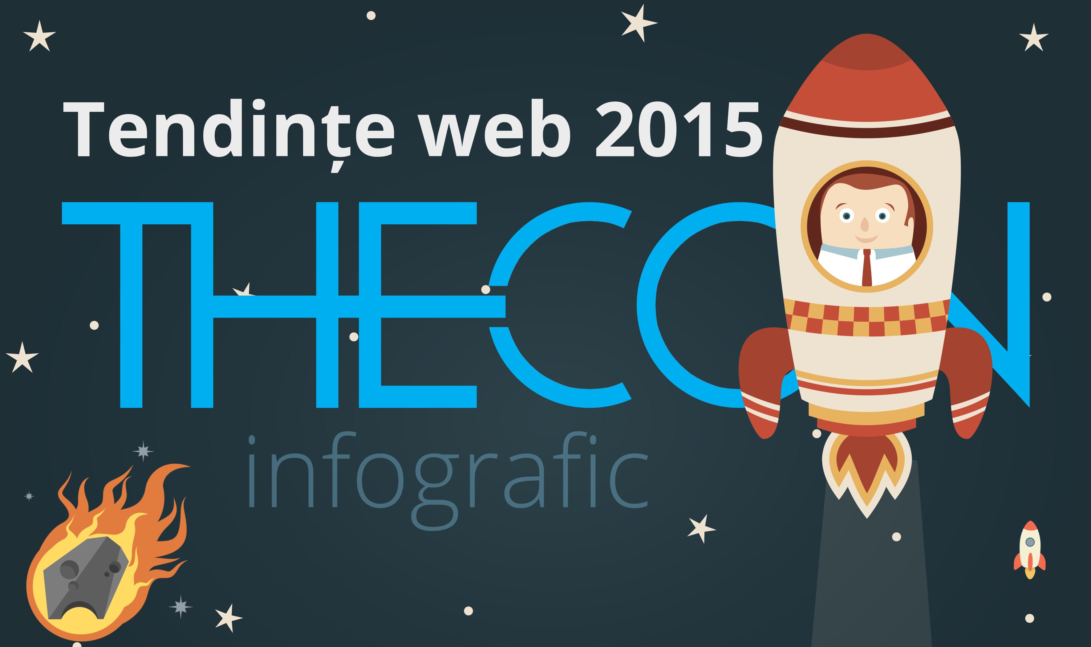 tendinte web design 2015