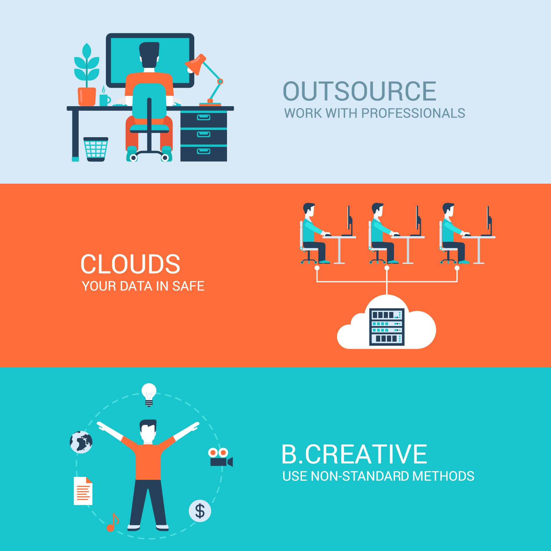 benefits of outsourcing webdesign