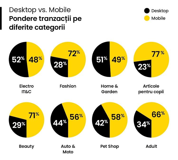 magazin online covid19 mobile desktop